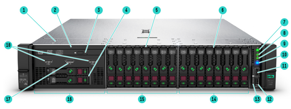 HPE ProLiant DL380 Gen10 Rack Server - HPE Gold Partner 3