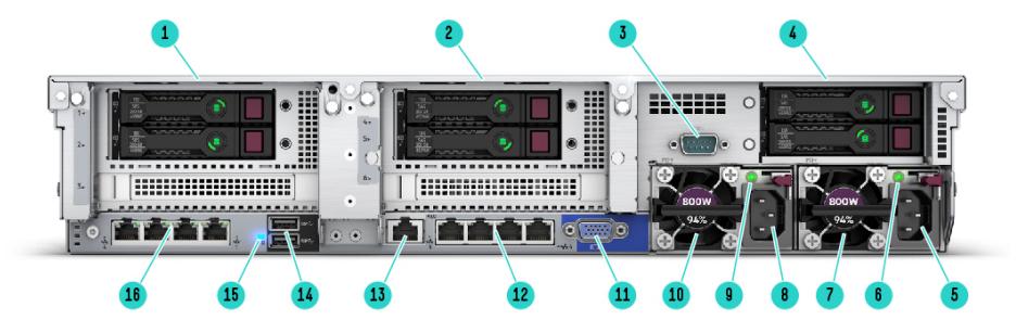 HPE ProLiant DL380 Gen10 Rack Server - HPE Gold Partner 4