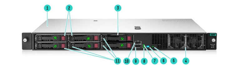 HPE ProLiant DL20 Gen10 Rack Server 2