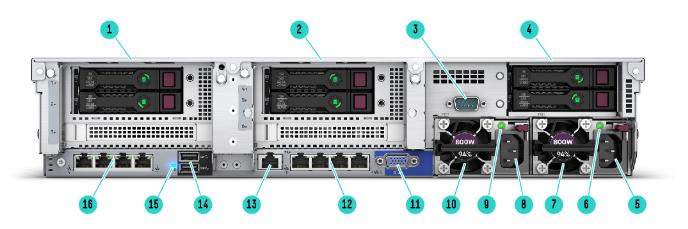 HPE ProLiant DL385 Gen10 Rack Server 6