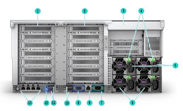HPE ProLiant DL580 Gen10 4