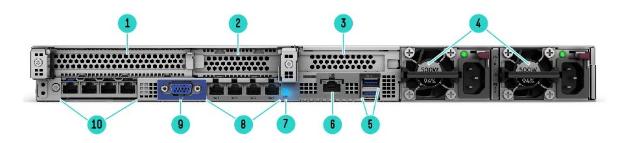 HPE ProLiant DL325 Gen10 Rack Server 7