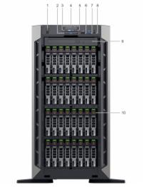 Dell PowerEdge T640 1