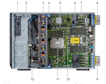 Dell PowerEdge T640 3