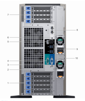 Dell PowerEdge T640 2