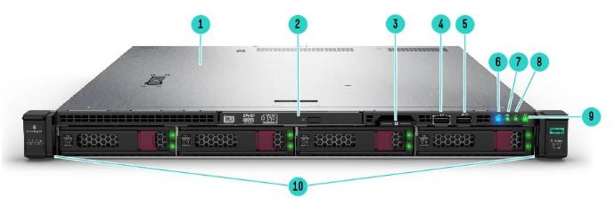 HPE ProLiant DL325 Gen10 Rack Server 5