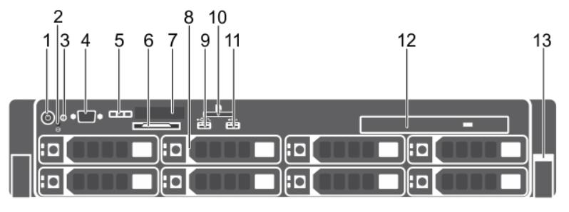 Dell PowerEdge R730 3