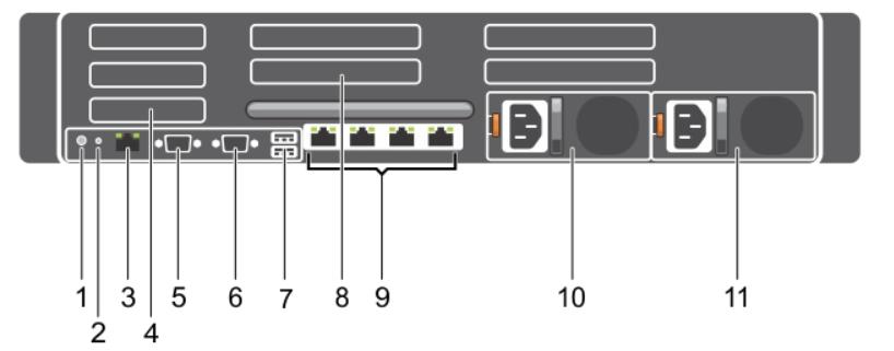 Dell PowerEdge R730 4