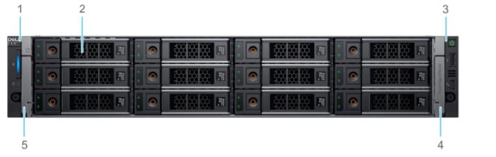 Dell EMC PowerEdge R740xd2 3