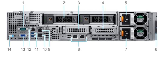 Dell EMC PowerEdge R740xd2 4
