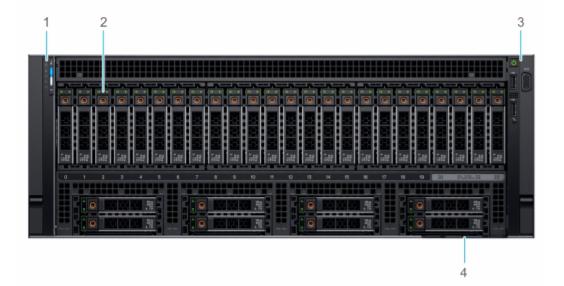 Dell PowerEdge R940xa 3