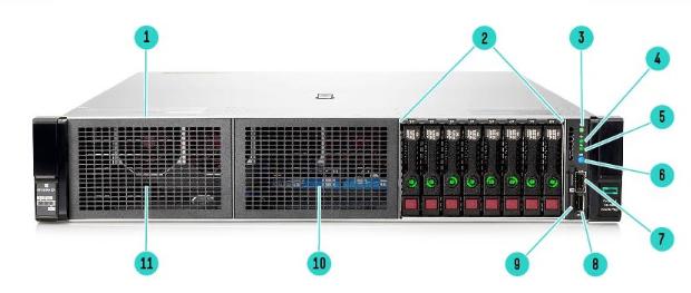 HPE ProLiant DL385 Gen10 Plus Rack Server 1