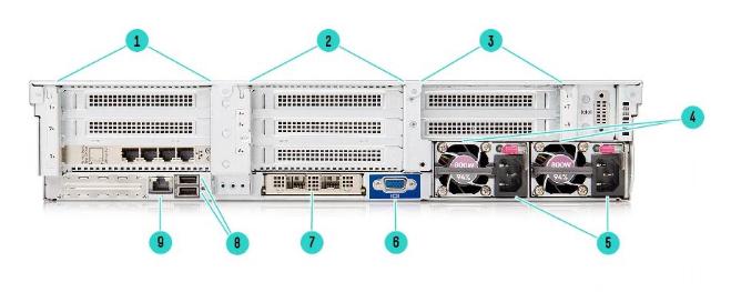 HPE ProLiant DL385 Gen10 Plus Rack Server 2