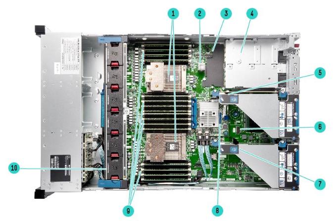 HPE ProLiant DL385 Gen10 Plus Rack Server 3