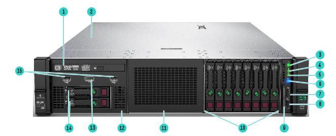 HPE ProLiant DL560 Gen10 3