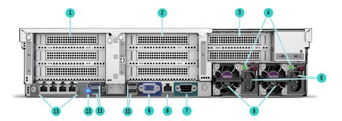 HPE ProLiant DL560 Gen10 4