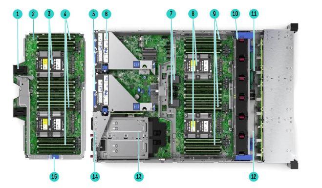HPE ProLiant DL560 Gen10 5