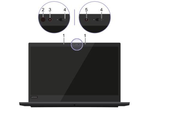 Lenovo Thinkpad P1 G3 Mobile Workstation 3