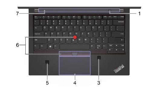 Lenovo Thinkpad P14s G1 Mobile Workstation 4