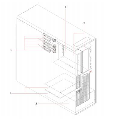 Lenovo ThinkStation P620 Tower 6