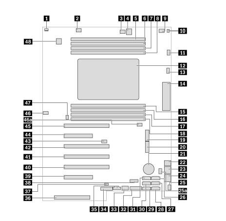 Lenovo ThinkStation P620 Tower 5