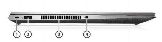 HP ZBook Create G7 Notebook PC 4
