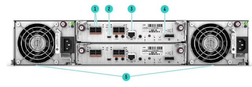 HPE MSA 2050 SAN Dual Controller LFF Storage 2