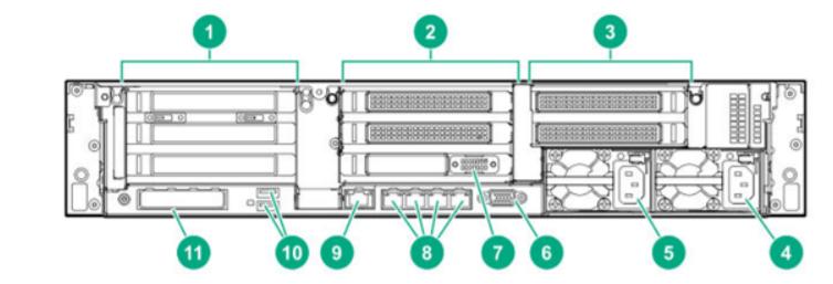 HPE StoreEasy 1660 Storage 3