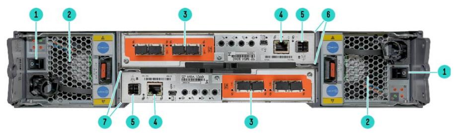HPE MSA 2062 Storage 3
