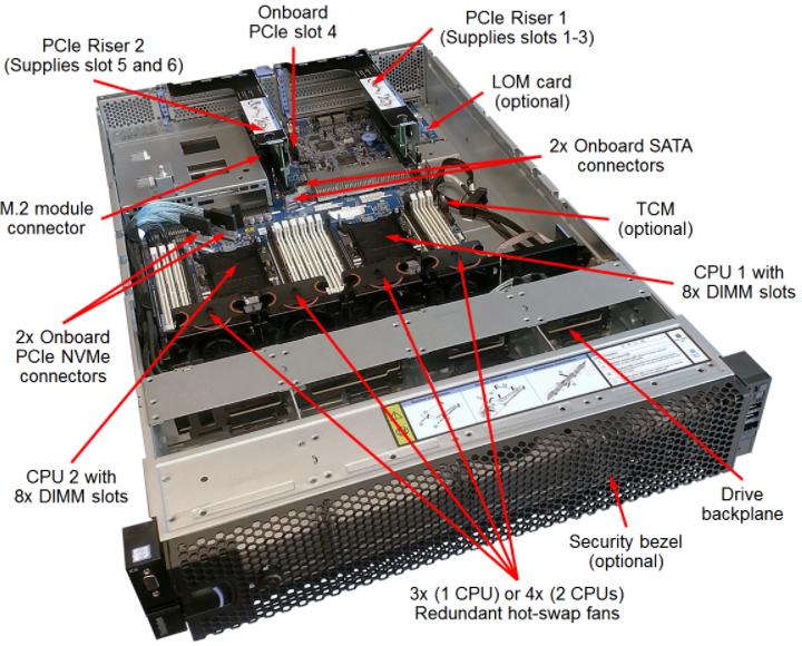 Lenovo ThinkSystem SR590 5