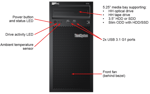 Lenovo ThinkSystem ST50 3