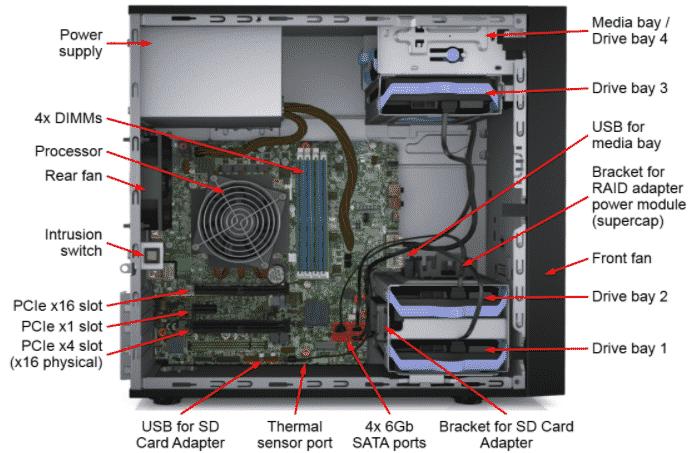 Lenovo ThinkSystem ST50 4