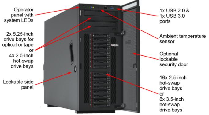 Lenovo ThinkSystem ST550 3