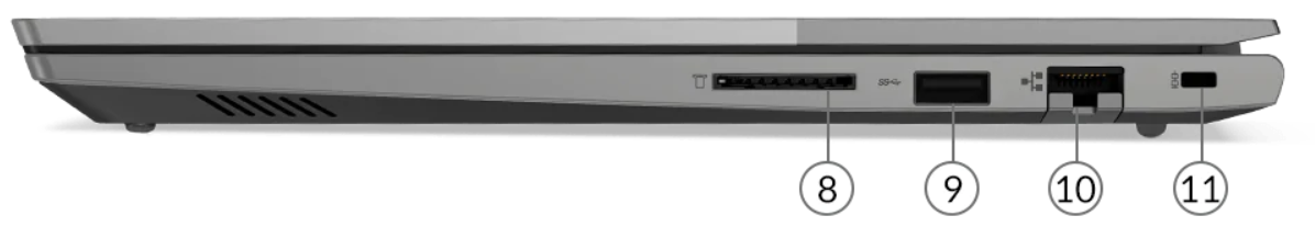 Lenovo ThinkBook 14ITL Laptop 4