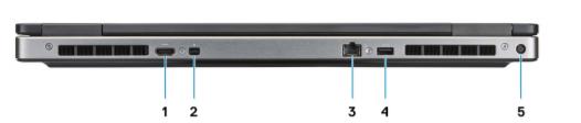 Dell Precision Mobile Workstation M7740 7