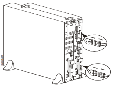 SRT96BP - APC Smart-UPS SRT 96V 3kVA Battery Pack 18