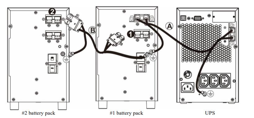 SRV72BP-9A - APC Easy UPS On-Line SRV 72V Battery Pack for 2/3KVA 4