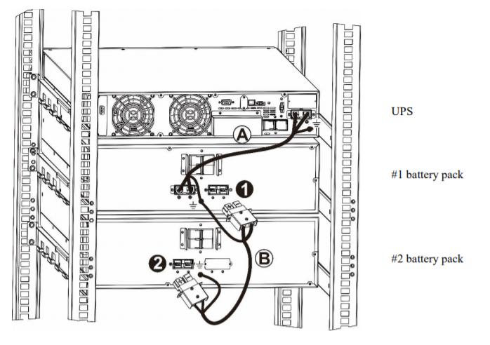 SRV36RLBP-9A - APC Easy UPS On-Line SRV RM 7