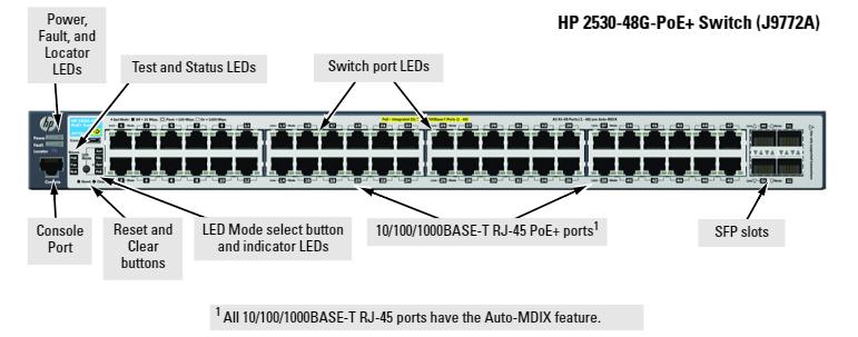Aruba 2530 48G PoE+ Switch 3