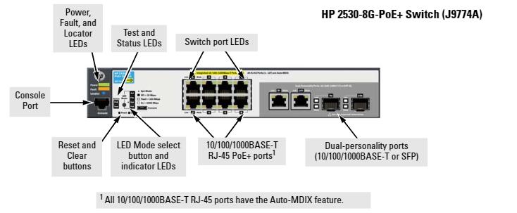 Aruba 2530 8G PoE+ Switch 4