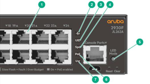 Aruba 2930F 48G PoE+ 4SFP Switch (370W) 3
