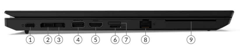 Lenovo ThinkPad L15 Laptop 3
