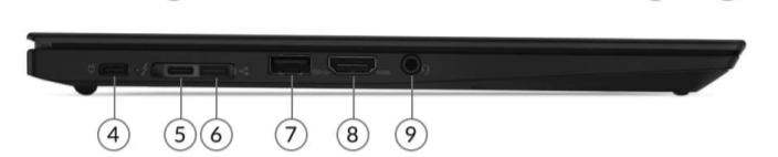 Lenovo ThinkPad T14s Laptop 4