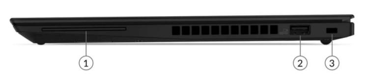 Lenovo ThinkPad T14s Laptop 3