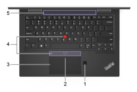 Lenovo ThinkPad X1 Yoga Laptop 7