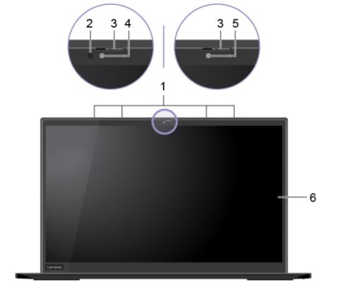 Lenovo ThinkPad X1 Yoga Laptop 8