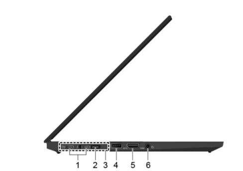 Lenovo ThinkPad X1 Yoga Laptop 6