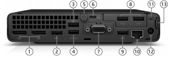 HP EliteDesk 800 G6 Elite Desktop Mini 3