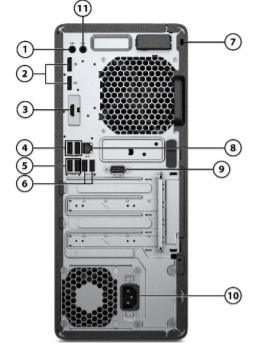HP EliteDesk 800 G5 Tower PC 4