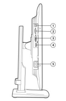 HP EliteDisplay E190i 19-inch Square Monitor 4
